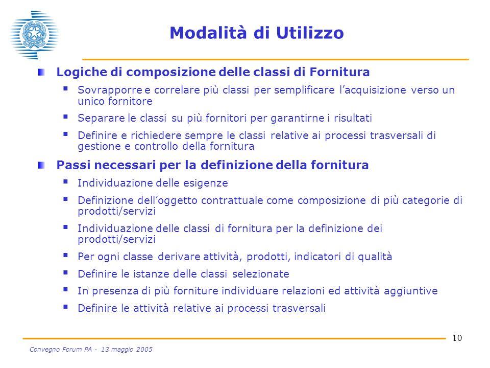 10 Convegno Forum PA - 13 maggio 2005 Modalità di Utilizzo Logiche di composizione delle classi di Fornitura Sovrapporre e correlare più classi per se