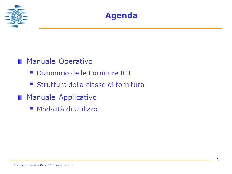 2 Convegno Forum PA - 13 maggio 2005 Agenda Manuale Operativo Dizionario delle Forniture ICT Struttura della classe di fornitura Manuale Applicativo Modalità di Utilizzo