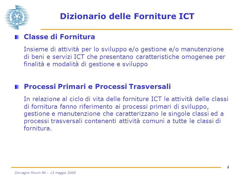4 Convegno Forum PA - 13 maggio 2005 Dizionario delle Forniture ICT Classe di Fornitura Insieme di attività per lo sviluppo e/o gestione e/o manutenzi