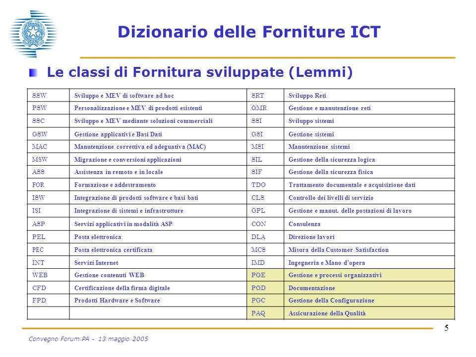 5 Convegno Forum PA - 13 maggio 2005 Dizionario delle Forniture ICT Le classi di Fornitura sviluppate (Lemmi) SSW Sviluppo e MEV di software ad hoc SR
