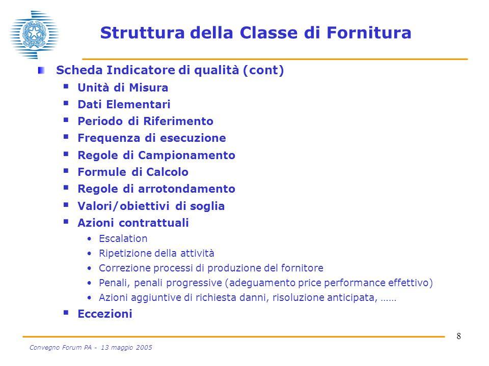 8 Convegno Forum PA - 13 maggio 2005 Struttura della Classe di Fornitura Scheda Indicatore di qualità (cont) Unità di Misura Dati Elementari Periodo d