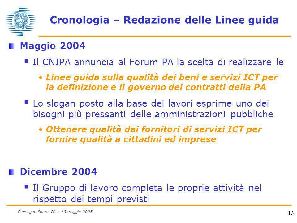 13 Convegno Forum PA - 13 maggio 2005 Cronologia – Redazione delle Linee guida Maggio 2004 Il CNIPA annuncia al Forum PA la scelta di realizzare le Li