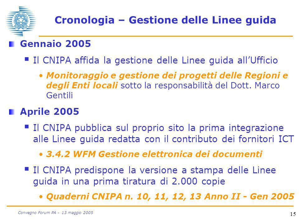 15 Convegno Forum PA - 13 maggio 2005 Cronologia – Gestione delle Linee guida Gennaio 2005 Il CNIPA affida la gestione delle Linee guida allUfficio Mo