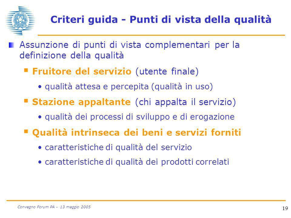 19 Convegno Forum PA - 13 maggio 2005 Criteri guida - Punti di vista della qualità Assunzione di punti di vista complementari per la definizione della