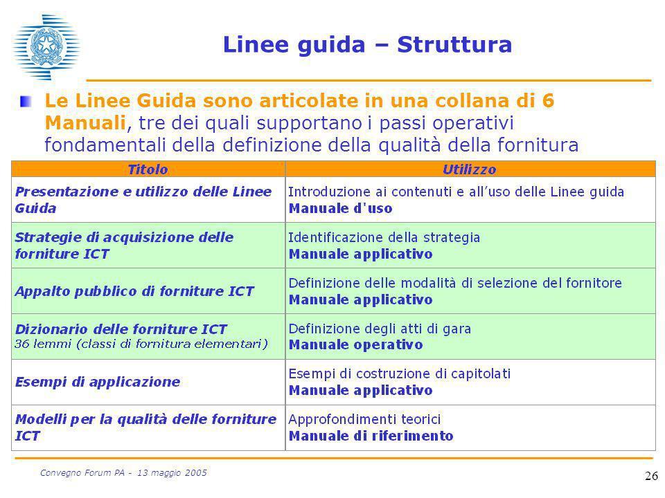 26 Convegno Forum PA - 13 maggio 2005 Linee guida – Struttura Le Linee Guida sono articolate in una collana di 6 Manuali, tre dei quali supportano i p