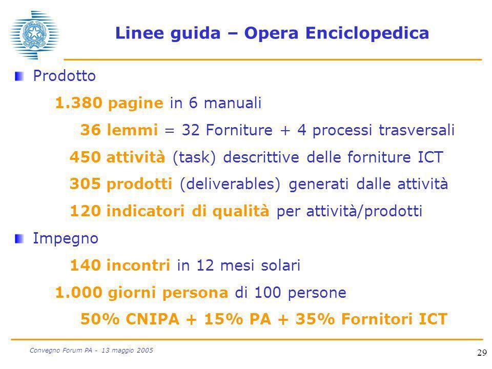 29 Convegno Forum PA - 13 maggio 2005 Linee guida – Opera Enciclopedica Prodotto 1.380 pagine in 6 manuali 36 lemmi = 32 Forniture + 4 processi trasve