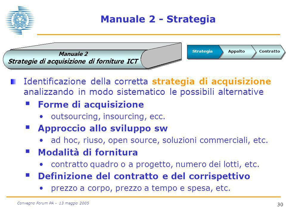 30 Convegno Forum PA - 13 maggio 2005 Manuale 2 - Strategia Identificazione della corretta strategia di acquisizione analizzando in modo sistematico l