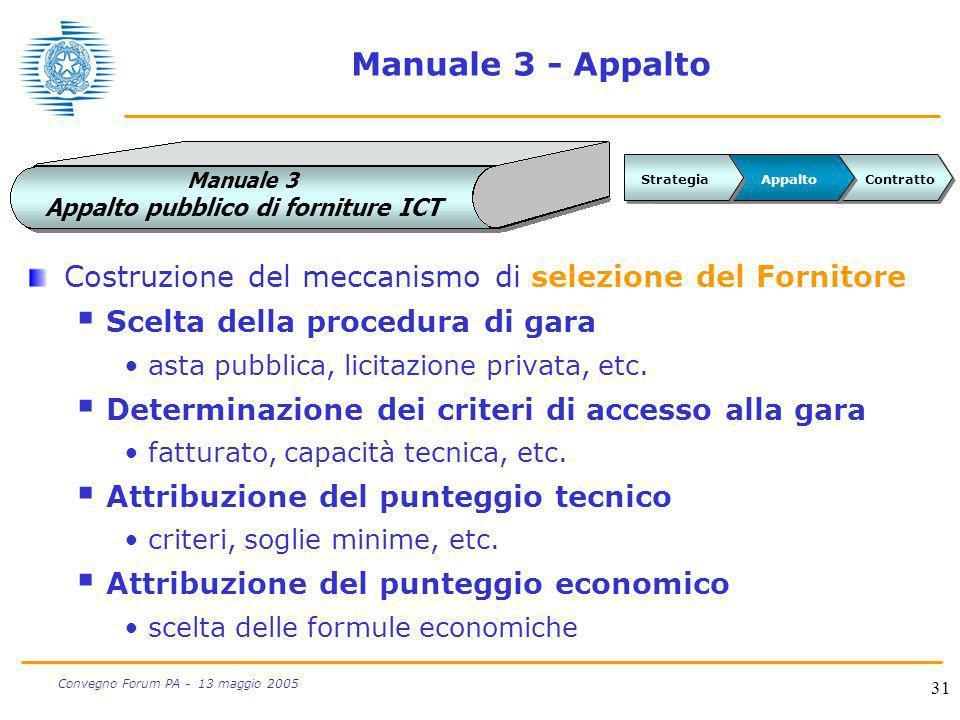 31 Convegno Forum PA - 13 maggio 2005 Manuale 3 - Appalto Costruzione del meccanismo di selezione del Fornitore Scelta della procedura di gara asta pu