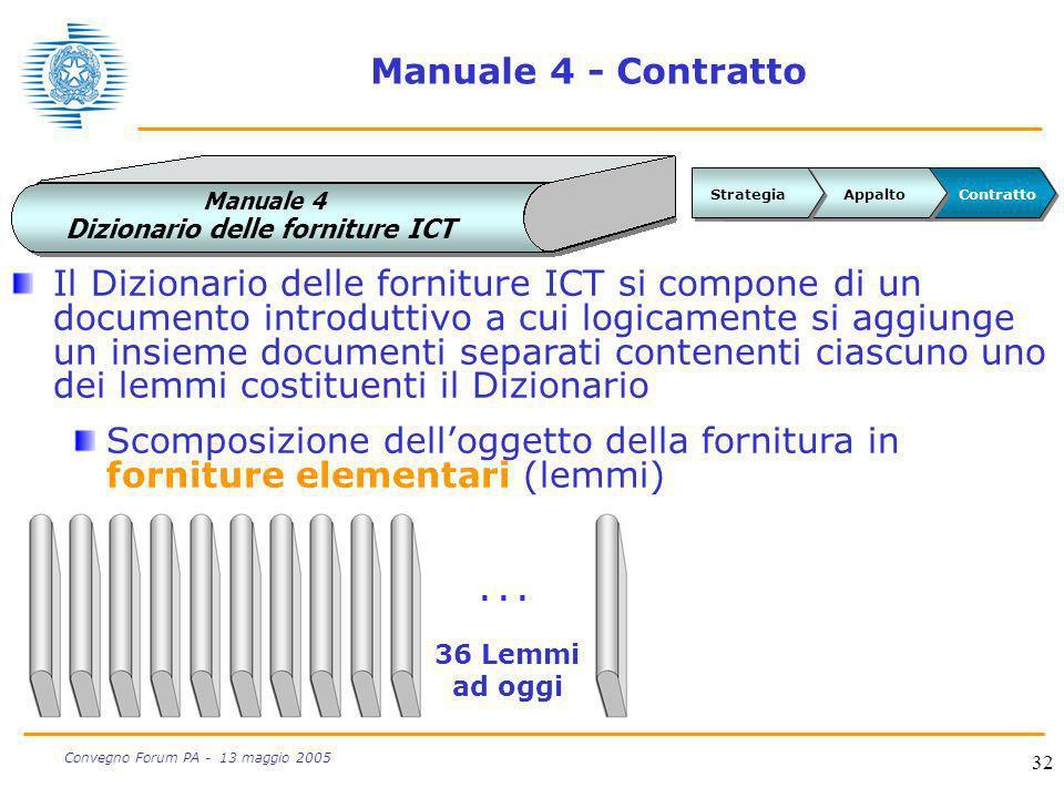32 Convegno Forum PA - 13 maggio 2005 Manuale 4 - Contratto Manuale 4 Dizionario delle forniture ICT... 36 Lemmi ad oggi Il Dizionario delle forniture