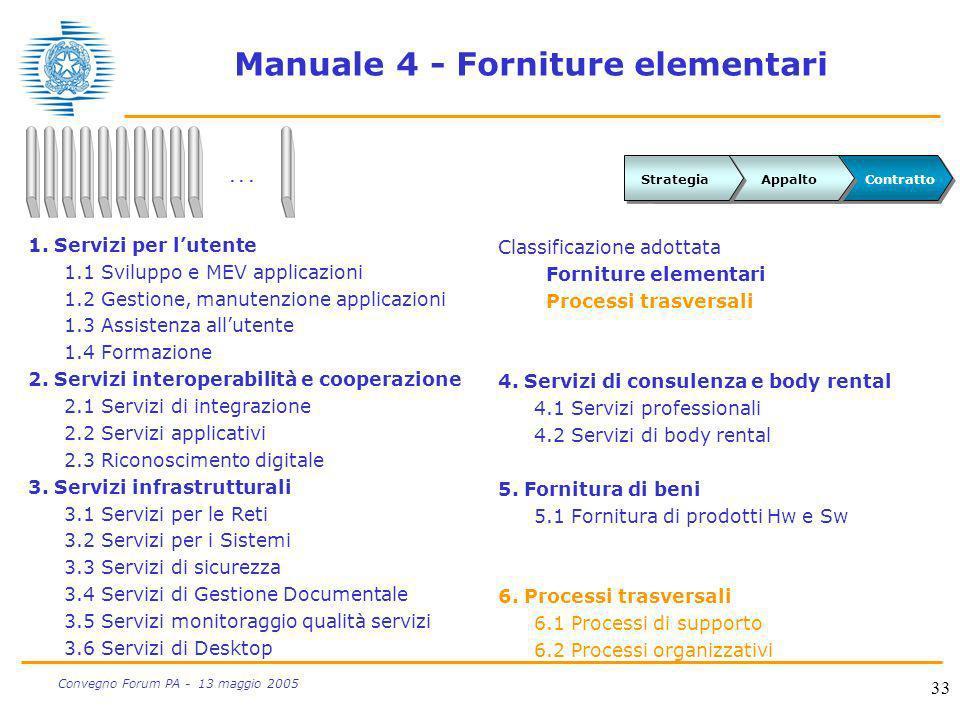 33 Convegno Forum PA - 13 maggio 2005 Manuale 4 - Forniture elementari 1. Servizi per lutente 1.1 Sviluppo e MEV applicazioni 1.2 Gestione, manutenzio