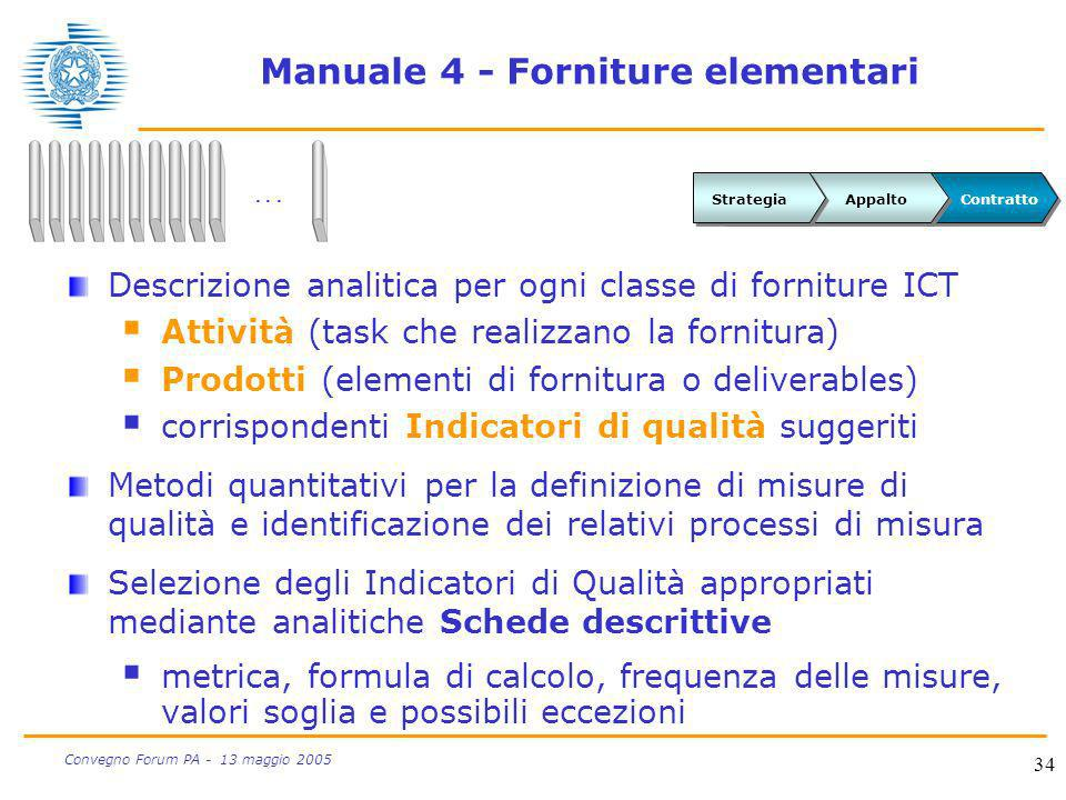 34 Convegno Forum PA - 13 maggio 2005 Manuale 4 - Forniture elementari Descrizione analitica per ogni classe di forniture ICT Attività (task che reali