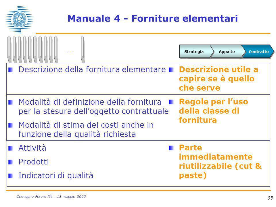 35 Convegno Forum PA - 13 maggio 2005 Manuale 4 - Forniture elementari Descrizione della fornitura elementare Modalità di definizione della fornitura