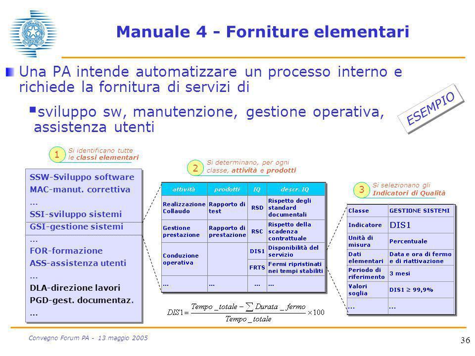 36 Convegno Forum PA - 13 maggio 2005 Manuale 4 - Forniture elementari Una PA intende automatizzare un processo interno e richiede la fornitura di ser