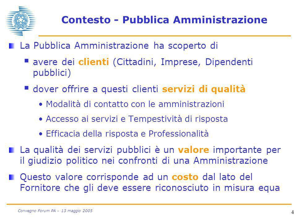4 Convegno Forum PA - 13 maggio 2005 Contesto - Pubblica Amministrazione La Pubblica Amministrazione ha scoperto di avere dei clienti (Cittadini, Impr