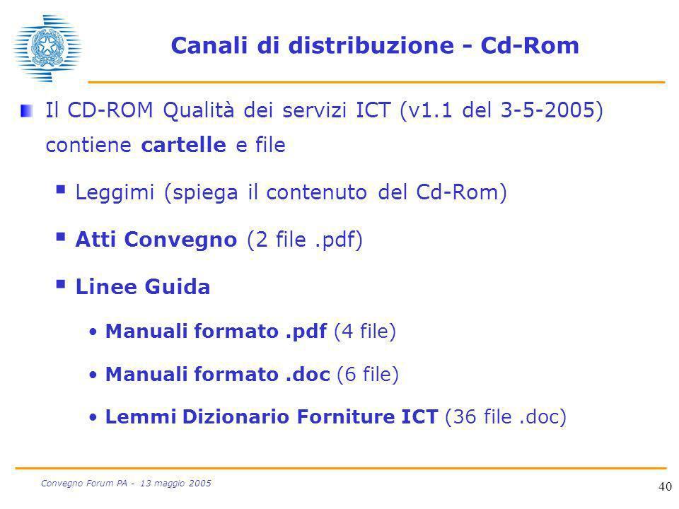 40 Convegno Forum PA - 13 maggio 2005 Canali di distribuzione - Cd-Rom Il CD-ROM Qualità dei servizi ICT (v1.1 del 3-5-2005) contiene cartelle e file