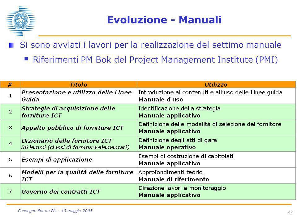 44 Convegno Forum PA - 13 maggio 2005 Evoluzione - Manuali Si sono avviati i lavori per la realizzazione del settimo manuale Riferimenti PM Bok del Pr