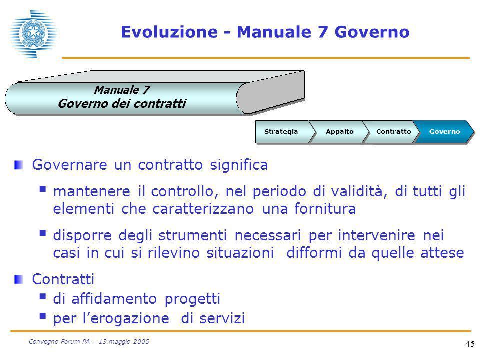 45 Convegno Forum PA - 13 maggio 2005 Evoluzione - Manuale 7 Governo Governare un contratto significa mantenere il controllo, nel periodo di validità,