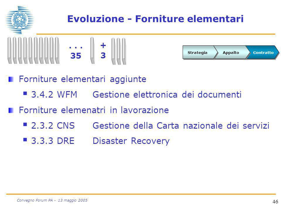 46 Convegno Forum PA - 13 maggio 2005 Evoluzione - Forniture elementari Forniture elementari aggiunte 3.4.2 WFMGestione elettronica dei documenti Forn