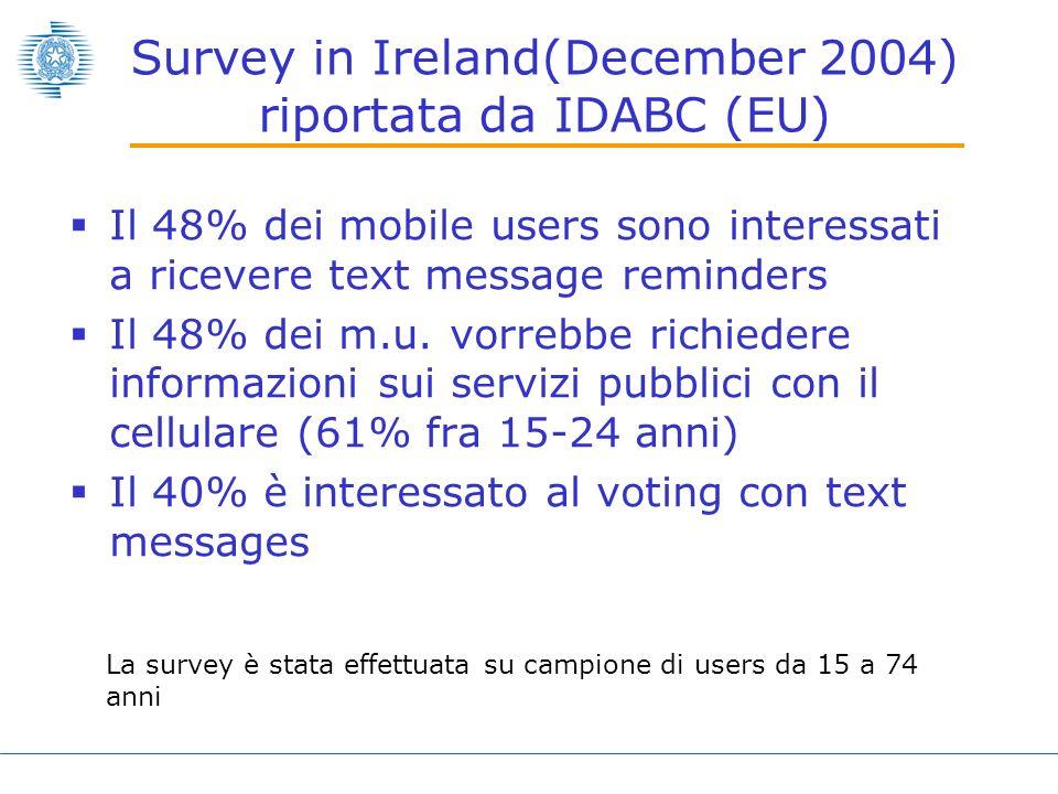 Survey in Ireland(December 2004) riportata da IDABC (EU) Il 48% dei mobile users sono interessati a ricevere text message reminders Il 48% dei m.u.