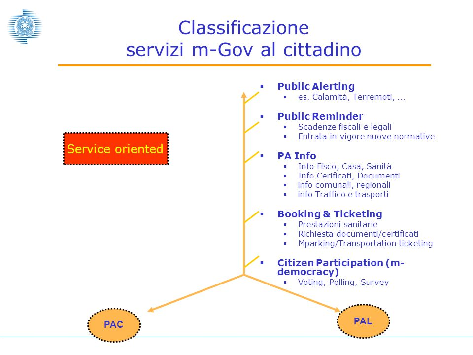 Classificazione servizi m-Gov al cittadino Public Alerting es.