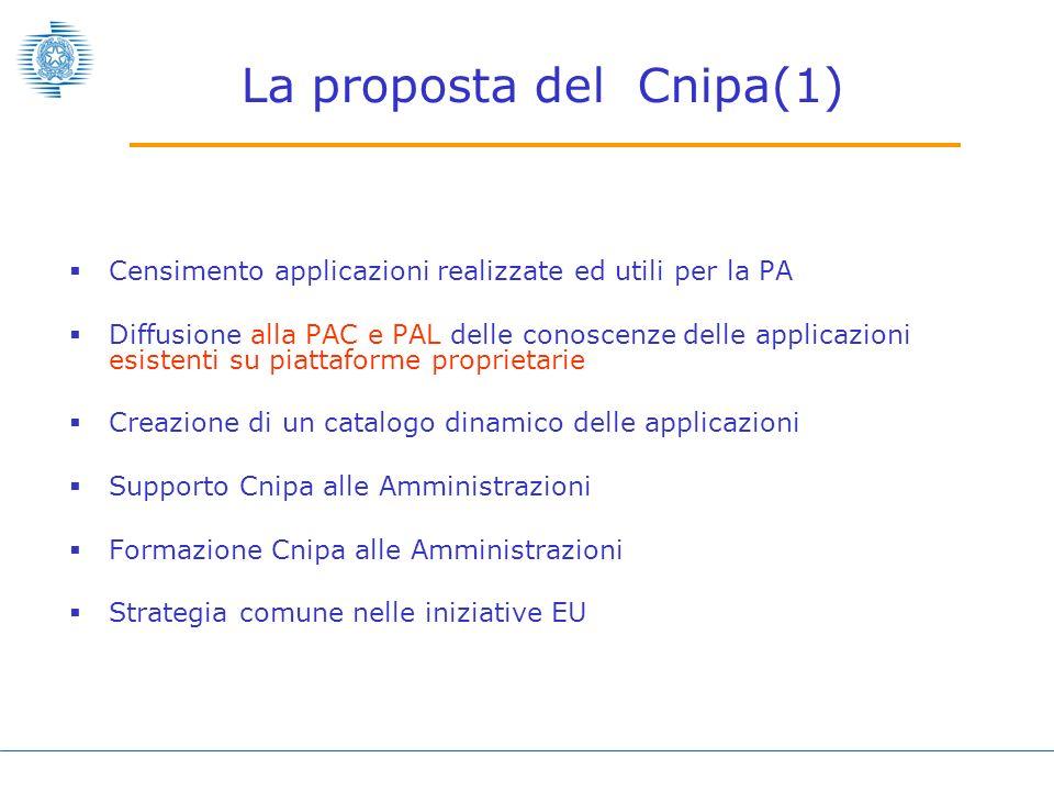 La proposta del Cnipa(1) Censimento applicazioni realizzate ed utili per la PA Diffusione alla PAC e PAL delle conoscenze delle applicazioni esistenti su piattaforme proprietarie Creazione di un catalogo dinamico delle applicazioni Supporto Cnipa alle Amministrazioni Formazione Cnipa alle Amministrazioni Strategia comune nelle iniziative EU
