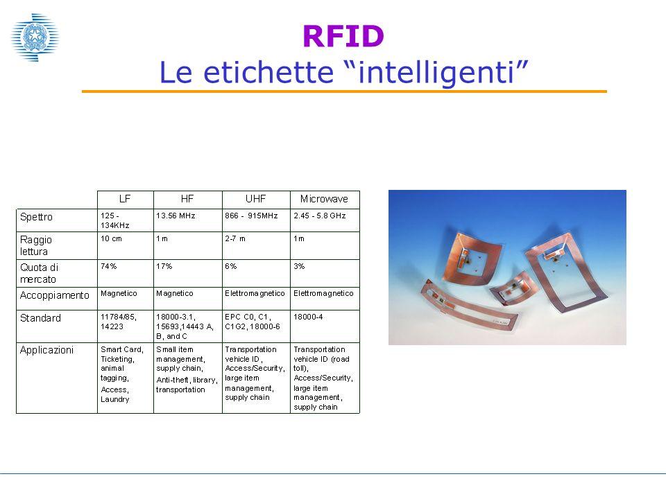 RFID Le etichette intelligenti