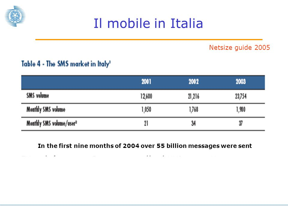 Il mobile in Italia In the first nine months of 2004 over 55 billion messages were sent Netsize guide 2005