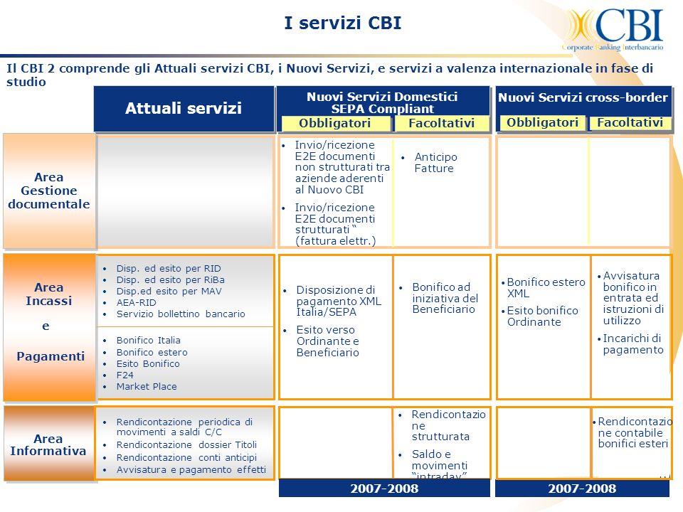 10 I servizi CBI Il CBI 2 comprende gli Attuali servizi CBI, i Nuovi Servizi, e servizi a valenza internazionale in fase di studio Attuali servizi Are