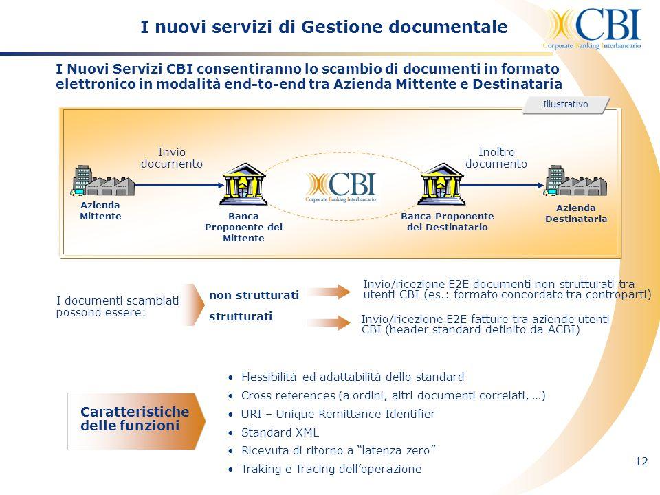 12 I Nuovi Servizi CBI consentiranno lo scambio di documenti in formato elettronico in modalità end-to-end tra Azienda Mittente e Destinataria Azienda