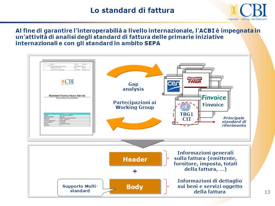 13 Lo standard di fattura Al fine di garantire linteroperabilià a livello internazionale, lACBI è impegnata in unattività di analisi degli standard di