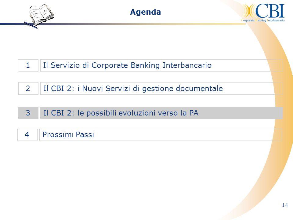 14 Il CBI 2: i Nuovi Servizi di gestione documentale2 Il Servizio di Corporate Banking Interbancario1 Il CBI 2: le possibili evoluzioni verso la PA3 A