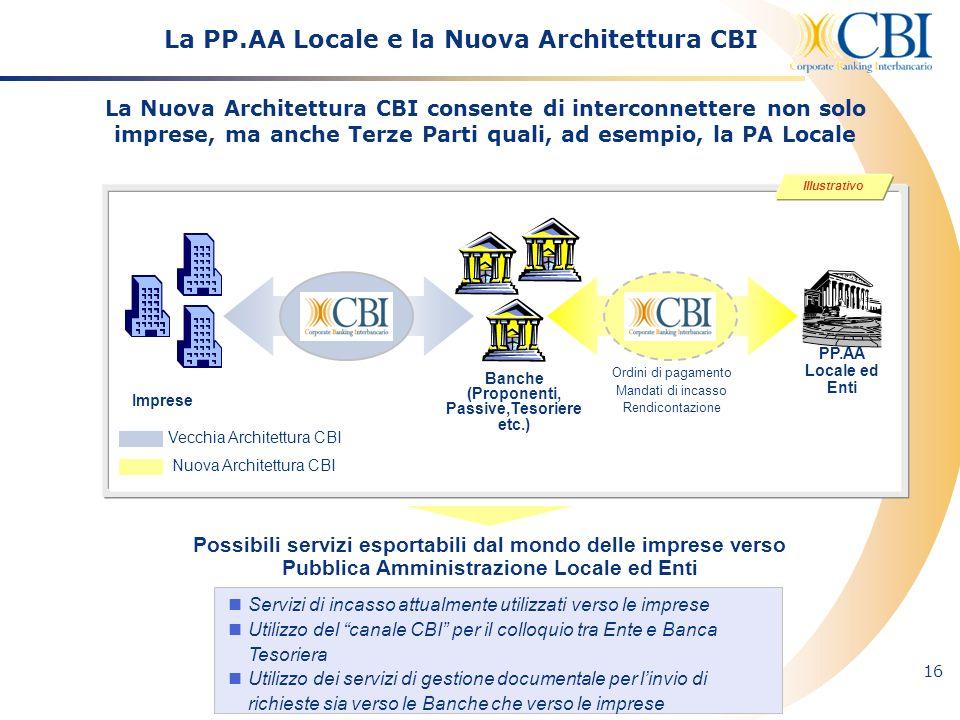 16 La Nuova Architettura CBI consente di interconnettere non solo imprese, ma anche Terze Parti quali, ad esempio, la PA Locale Imprese Banche (Propon