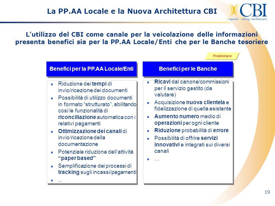19 Lutilizzo del CBI come canale per la veicolazione delle informazioni presenta benefici sia per la PP.AA Locale/Enti che per le Banche tesoriere Rid