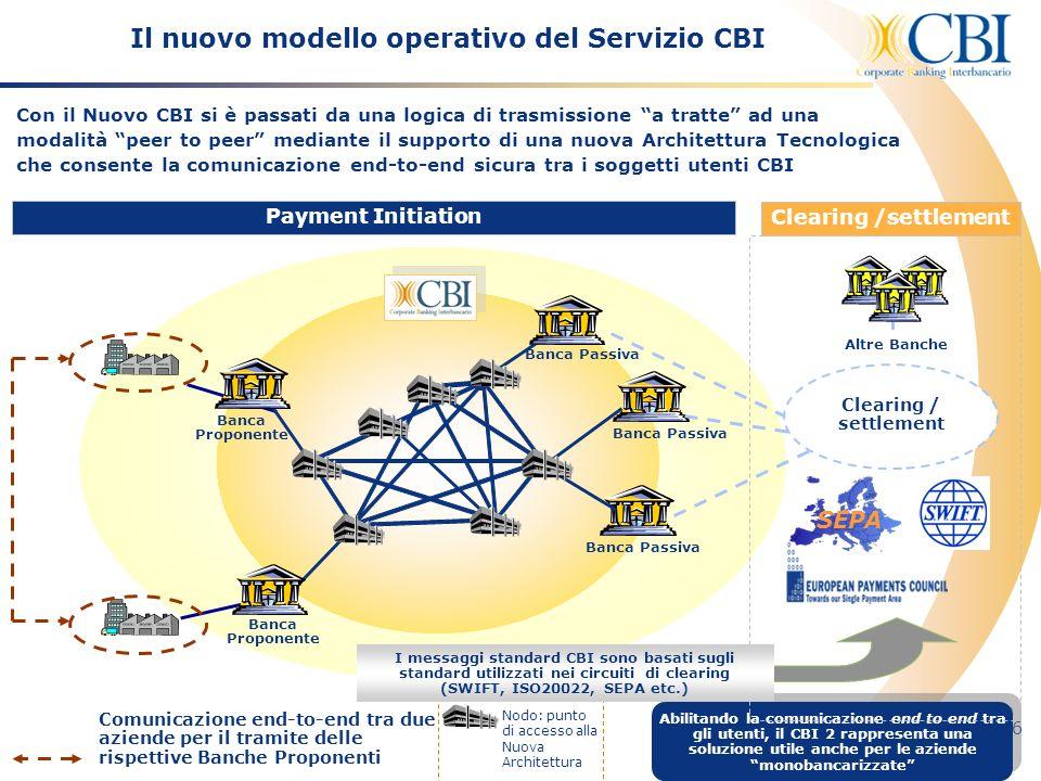 6 Il nuovo modello operativo del Servizio CBI Con il Nuovo CBI si è passati da una logica di trasmissione a tratte ad una modalità peer to peer median