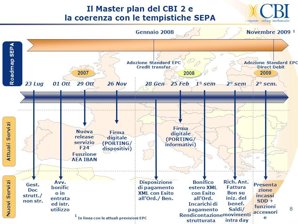 8 Il Master plan del CBI 2 e la coerenza con le tempistiche SEPA Gennaio 2008 Adozione Standard EPC Credit transfer Attività ACBI Roadmap SEPA Novembr