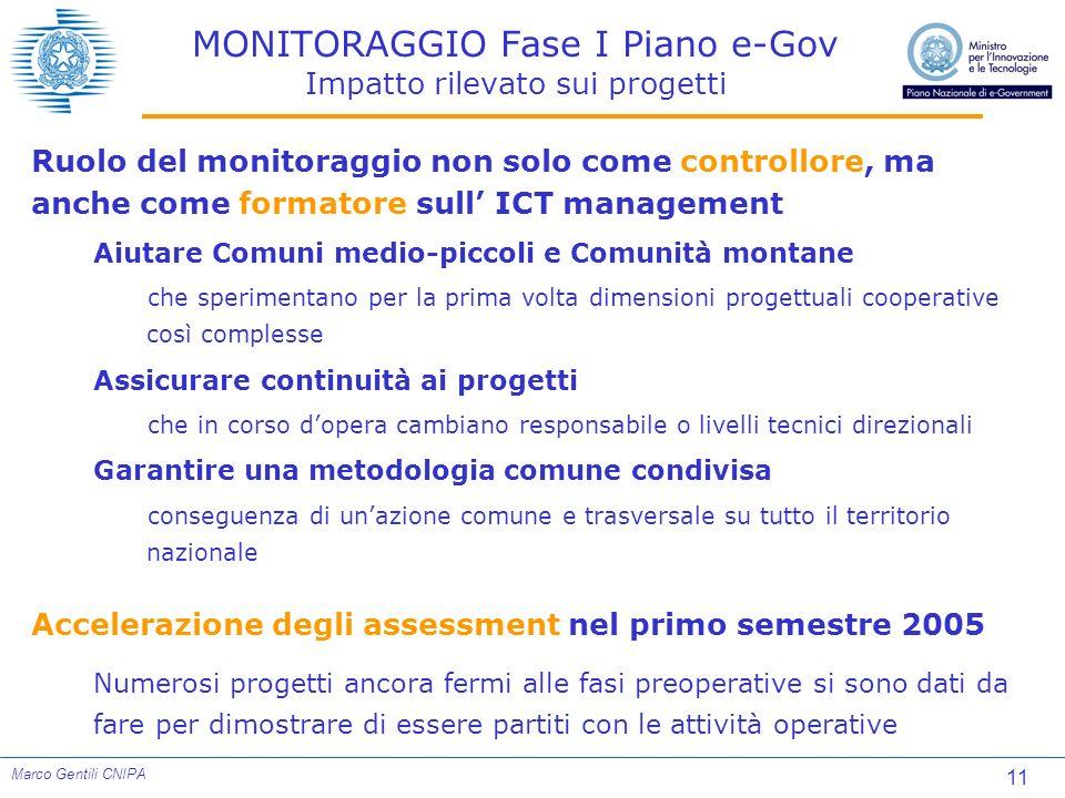 11 Marco Gentili CNIPA MONITORAGGIO Fase I Piano e-Gov Impatto rilevato sui progetti Ruolo del monitoraggio non solo come controllore, ma anche come f