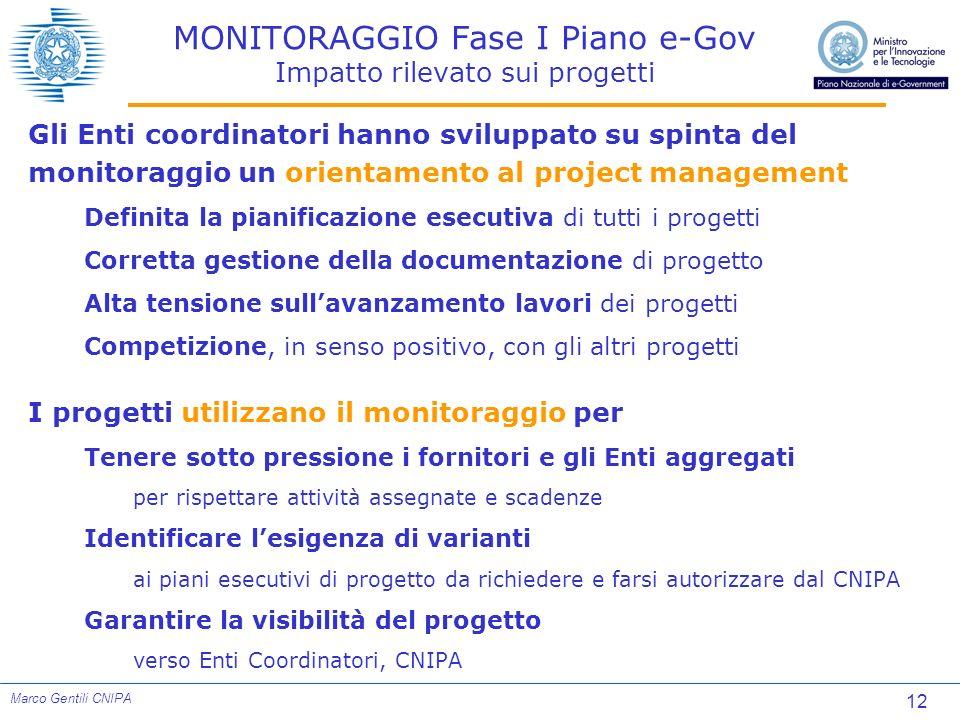 12 Marco Gentili CNIPA MONITORAGGIO Fase I Piano e-Gov Impatto rilevato sui progetti Gli Enti coordinatori hanno sviluppato su spinta del monitoraggio