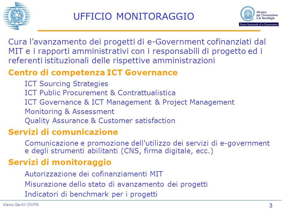 3 Marco Gentili CNIPA UFFICIO MONITORAGGIO Cura lavanzamento dei progetti di e-Government cofinanziati dal MIT e i rapporti amministrativi con i respo