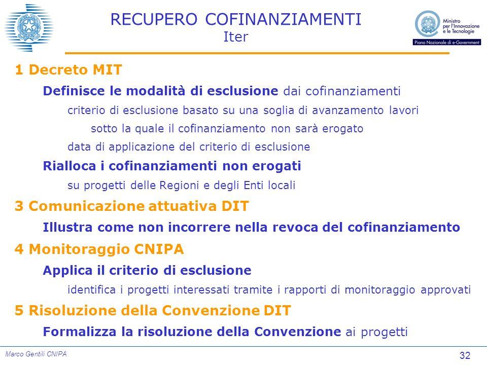 32 Marco Gentili CNIPA RECUPERO COFINANZIAMENTI Iter 1 Decreto MIT Definisce le modalità di esclusione dai cofinanziamenti criterio di esclusione basa