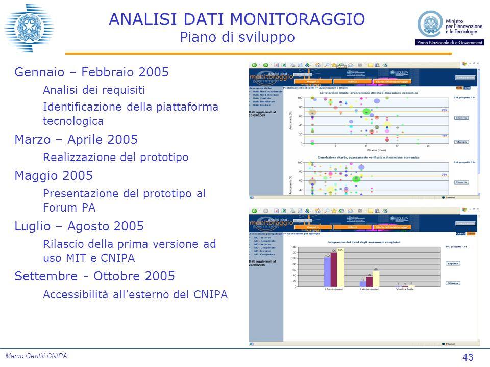 43 Marco Gentili CNIPA ANALISI DATI MONITORAGGIO Piano di sviluppo Gennaio – Febbraio 2005 Analisi dei requisiti Identificazione della piattaforma tec