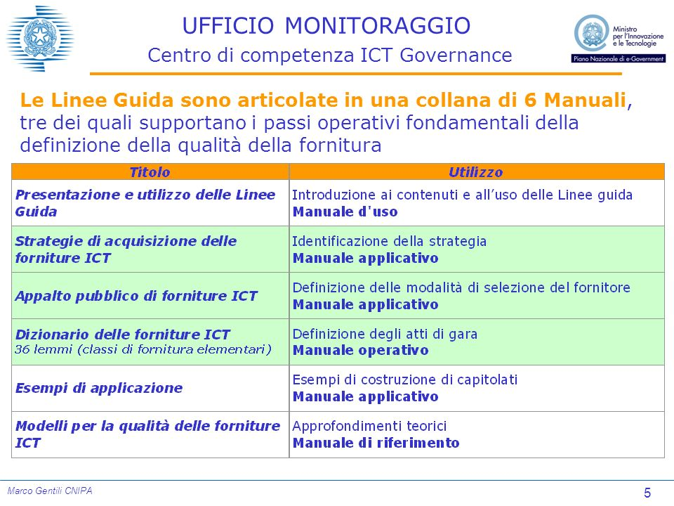 5 Marco Gentili CNIPA UFFICIO MONITORAGGIO Centro di competenza ICT Governance Le Linee Guida sono articolate in una collana di 6 Manuali, tre dei qua