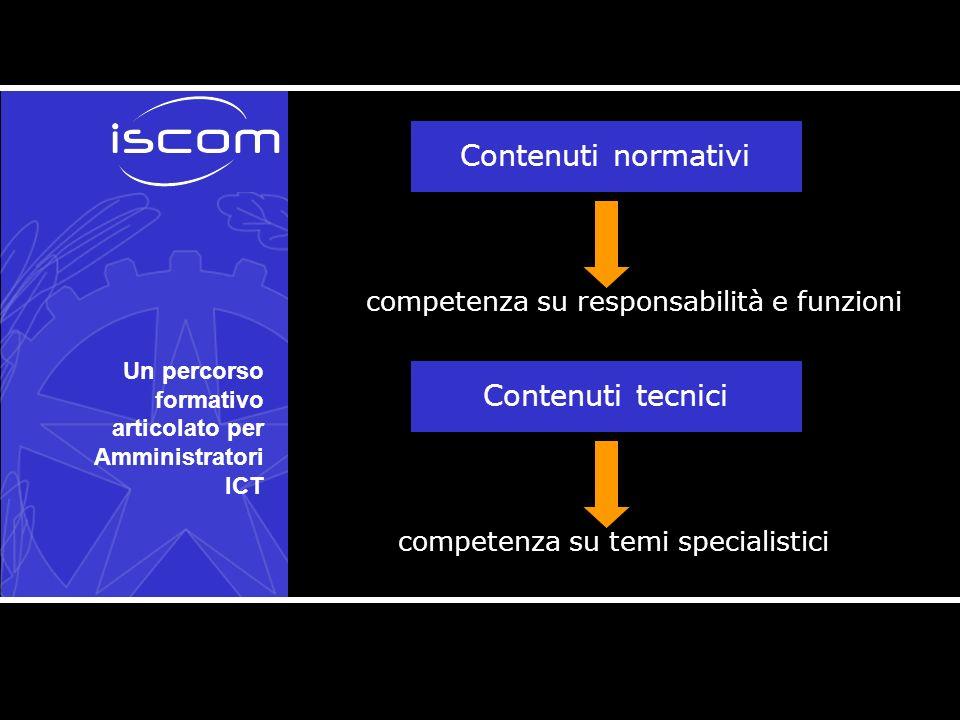 Un percorso formativo articolato per Amministratori ICT Contenuti normativi competenza su responsabilità e funzioni Contenuti tecnici competenza su temi specialistici