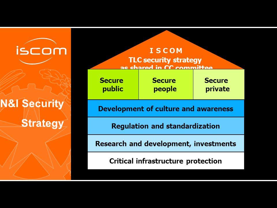 Il centro per la formazione sulla sicurezza ICT DM del 14 Maggio 2003 Comitato dei Ministri per la Società dellInformazione Ha il compito di –sviluppare una cultura della sicurezza ICT –orientare verso un agire sicuro –formare costantemente