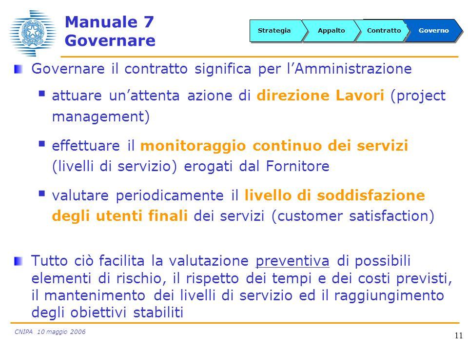 CNIPA 10 maggio 2006 11 Manuale 7 Governare Governare il contratto significa per lAmministrazione attuare unattenta azione di direzione Lavori (projec
