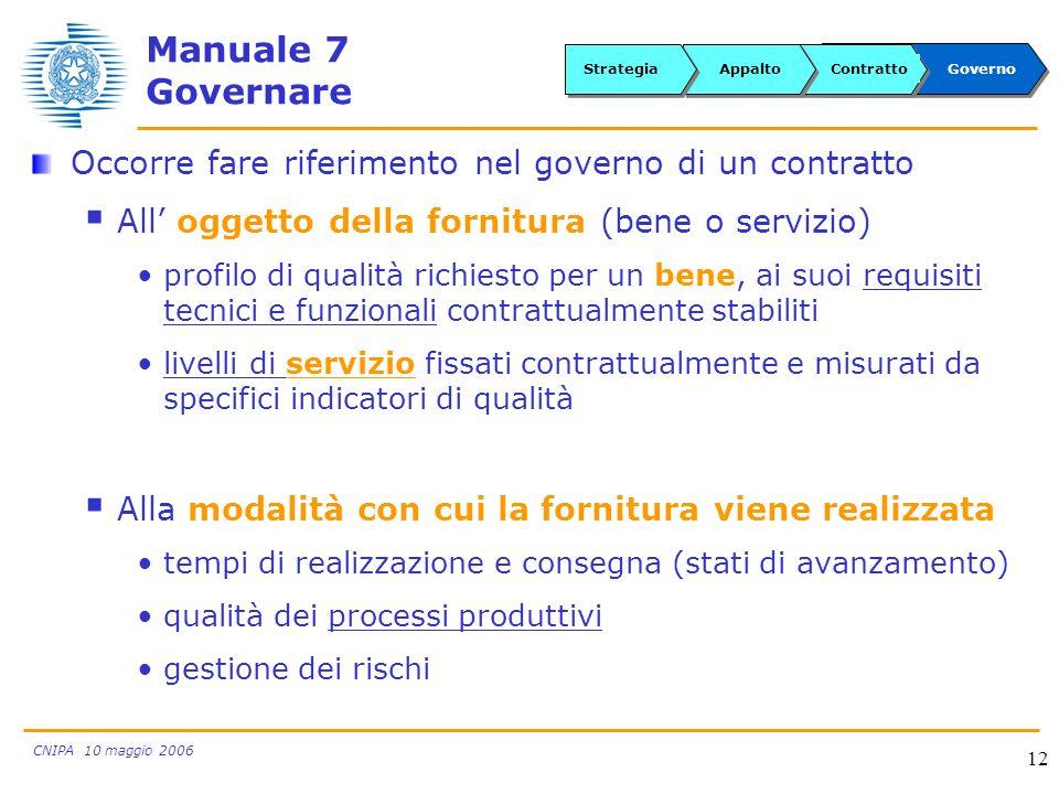 CNIPA 10 maggio 2006 12 Manuale 7 Governare Occorre fare riferimento nel governo di un contratto All oggetto della fornitura (bene o servizio) profilo