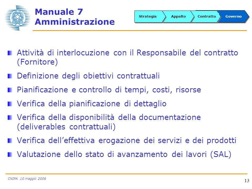 CNIPA 10 maggio 2006 13 Manuale 7 Amministrazione Attività di interlocuzione con il Responsabile del contratto (Fornitore) Definizione degli obiettivi