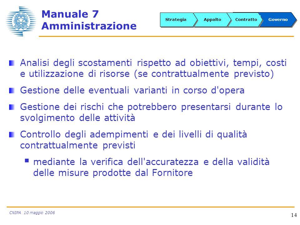 CNIPA 10 maggio 2006 14 Manuale 7 Amministrazione Analisi degli scostamenti rispetto ad obiettivi, tempi, costi e utilizzazione di risorse (se contrat