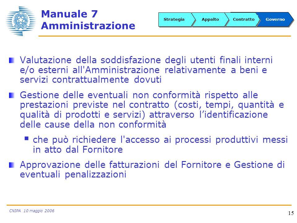 CNIPA 10 maggio 2006 15 Manuale 7 Amministrazione Valutazione della soddisfazione degli utenti finali interni e/o esterni all'Amministrazione relativa