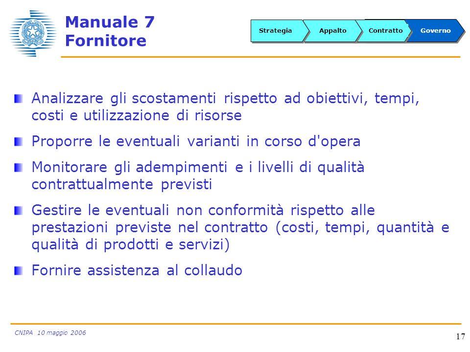 CNIPA 10 maggio 2006 17 Manuale 7 Fornitore Analizzare gli scostamenti rispetto ad obiettivi, tempi, costi e utilizzazione di risorse Proporre le even