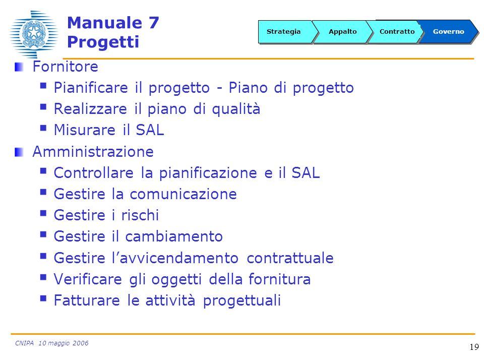 CNIPA 10 maggio 2006 19 Manuale 7 Progetti Fornitore Pianificare il progetto - Piano di progetto Realizzare il piano di qualità Misurare il SAL Ammini